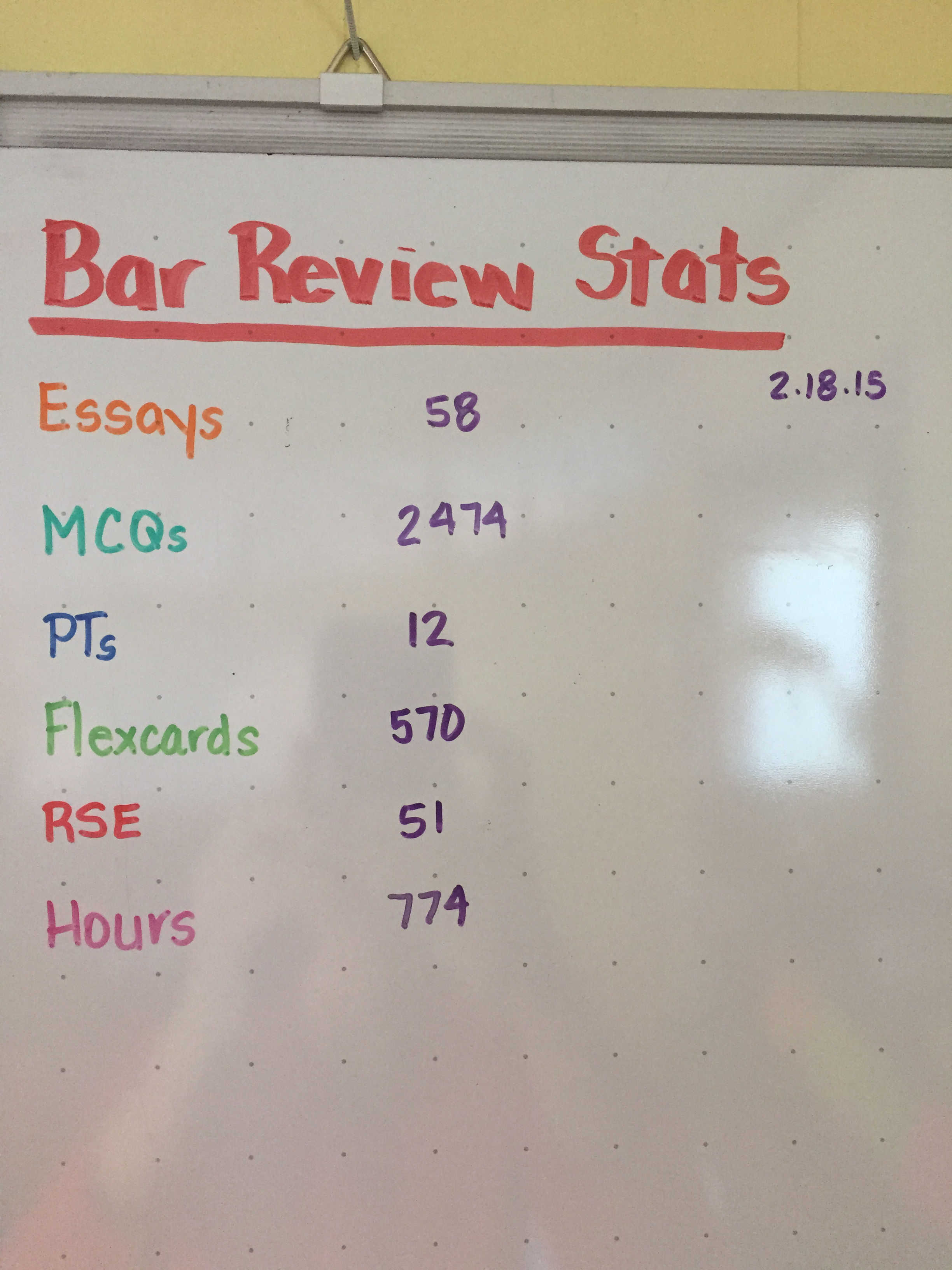ny bar exam essay scores The new york bar exam 6 essays 30% of total score  written portion: old v new ny written portion essays new york law exam (nyle).